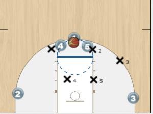 Zone Dribble Penetration Play