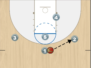 back screen offense animation