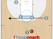 box and 1 play animation