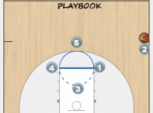 sideline out of bounds play