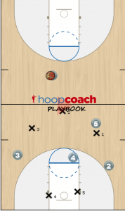 1-2-2 Trapping Defense
