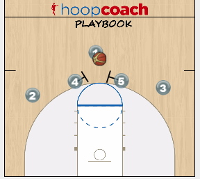 High Pick and Roll Set