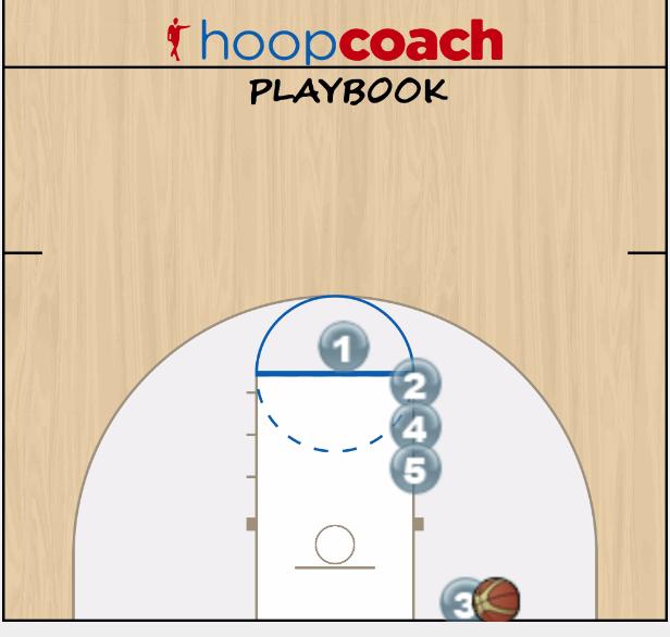 wildcat closeouts  u2013 2 on 2 defensive drill  u2013 hoop coach