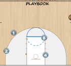 hand off sideout play