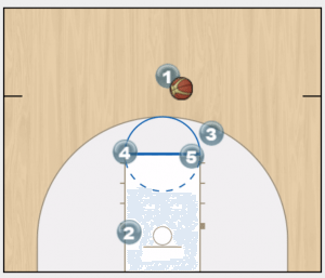screen and roll play