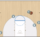 dummy ball screen play