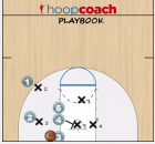 Zone Baseline Out of Bounds