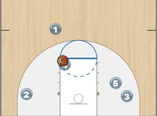 quick hitter diagram
