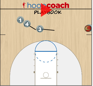 3/4 Court Play