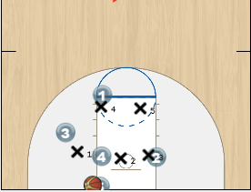 zone baseline screen play