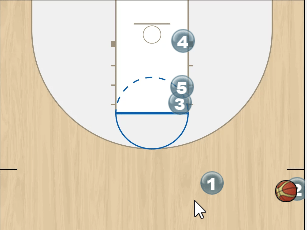 Late Clock Sideout Play