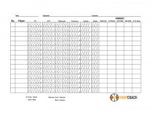 Blank Basketball Stat Sheets
