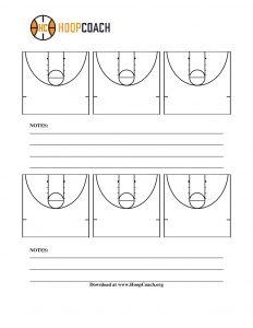 Half Court Basketball Diagrams - Hoop Coach