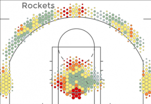 houston rockets shot chart