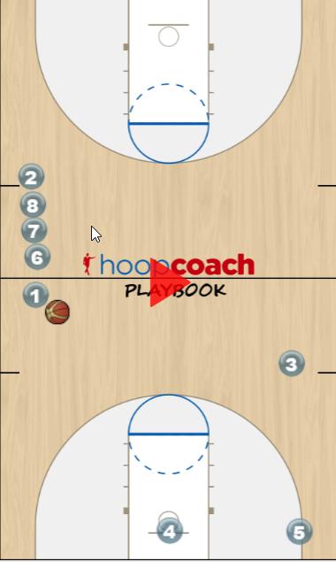 basketball passing drill diagram