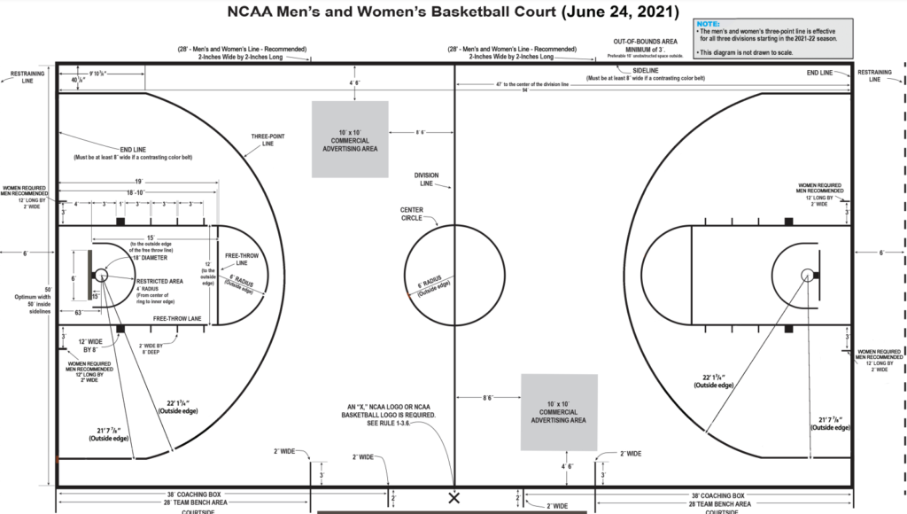 Basketball Court Dimensions NCAA Mens and Womens